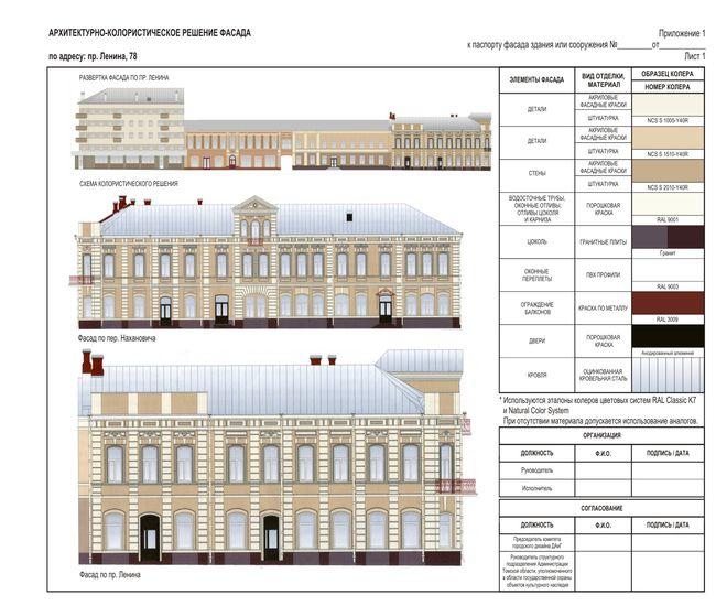 Перечень работ капитальный ремонт фасада